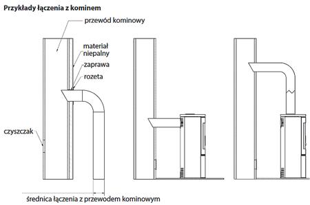 KONS Piec wolnostojący koza 8kW AB (z panelami kaflowymi - biały) - spełnia anty-smogowy EkoProjekt 30060588