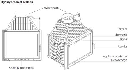 KONS Wkład kominkowy 17kW MBA BS Gilotyna (prawa boczna szyba bez szprosa, drzwi podnoszone) - spełnia anty-smogowy EkoProjekt 30055011