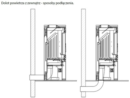 Piec wolnostojący koza 8kW Proton z wylotem spalin fi 150 - spełnia anty-smogowy EkoProjekt 30071235