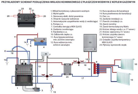 Wkład kominkowy 14kW AQUARIO A14 PW GLASS z płaszczem wodnym, wężownicą (szyba prosta) - spełnia anty-smogowy EkoProjekt 30065531